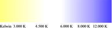 [Immagine: gradazione.jpg]